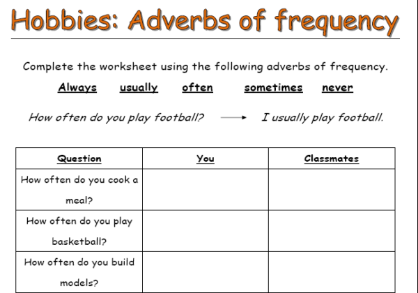 Adverbs of frequency | Recurso educativo 39969 - Tiching