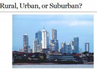 Webquest: Rural, urban or suburban? | Recurso educativo 43124