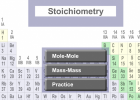 Stoichiometry tutorial and practice | Recurso educativo 759033